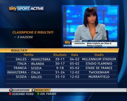Rugby 6 Nazioni 2011: Inghilterra-Italia (diretta Sky Sport HD e differita La7)