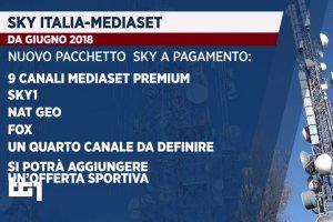 Accordo Sky - Mediaset - Annuncio TG1 del 31/3/2018 ore 13:30