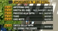 Ciclismo, l'offerta televisiva di Rai Sport per il Giro d'Italia 2013
