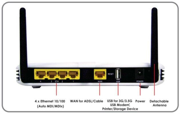 Risultati immagini per cavo USB o Wi-Fi  dal Modem al PC