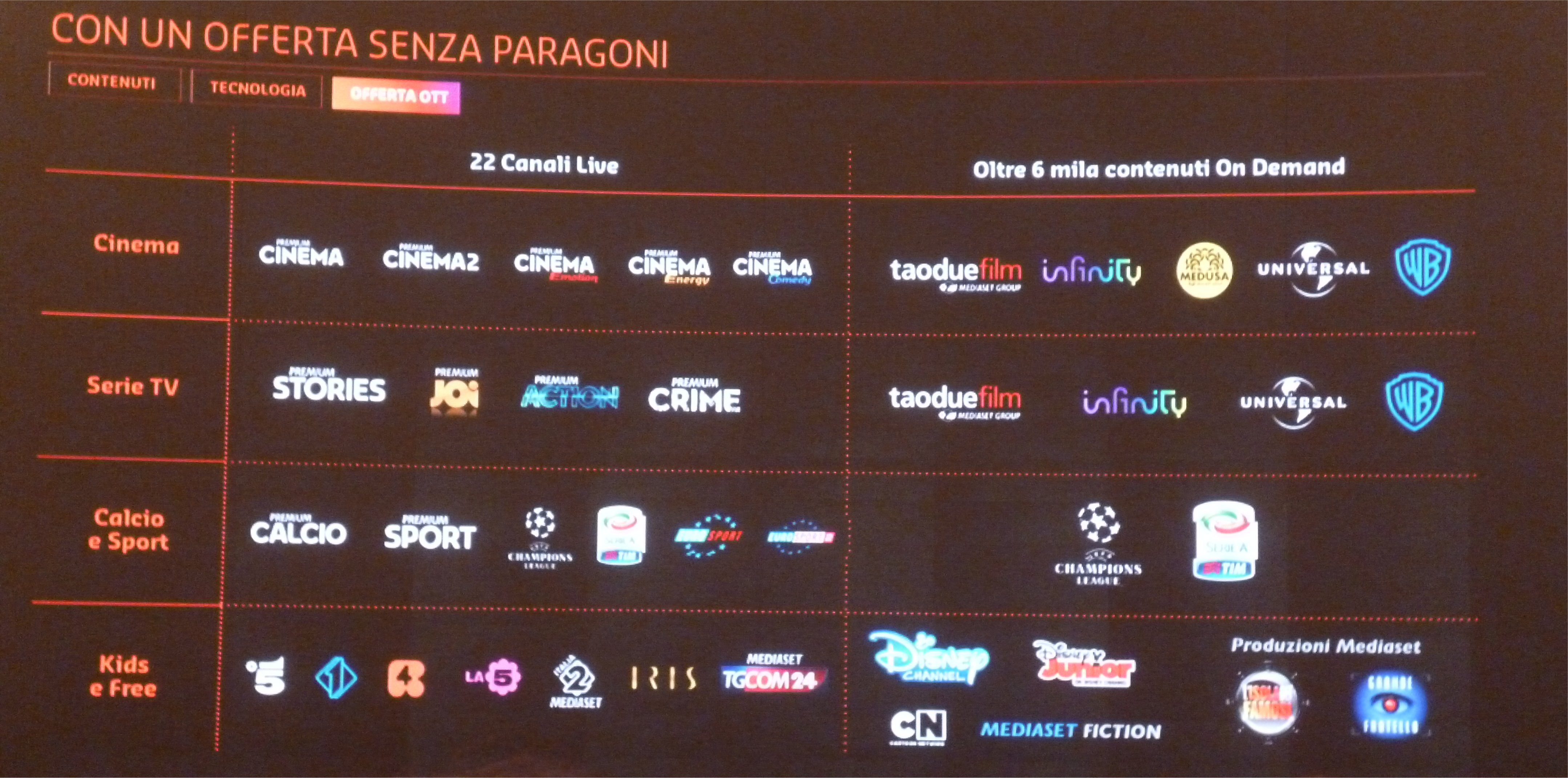 Mediaset Premium sul satellite  1433925363-premiumonline-canali