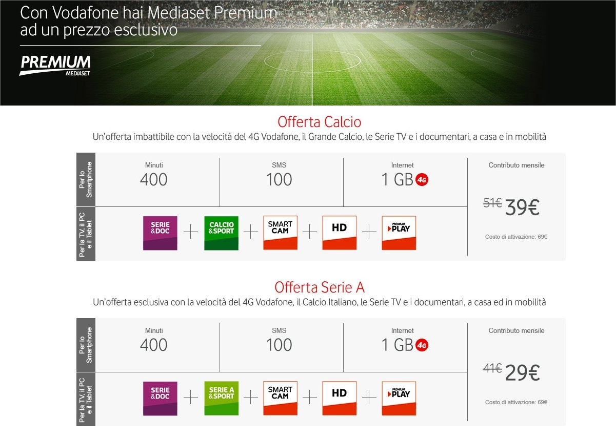 Vodafone e premium mediaset lanciano un offerta congiunta for Premium play su smart tv calcio live