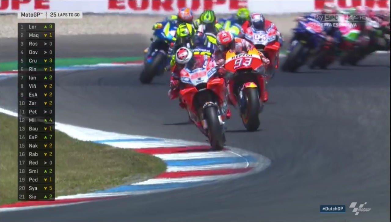Sky Sport MotoGP in attesa del GP di Germania tanti speciali da non perdere