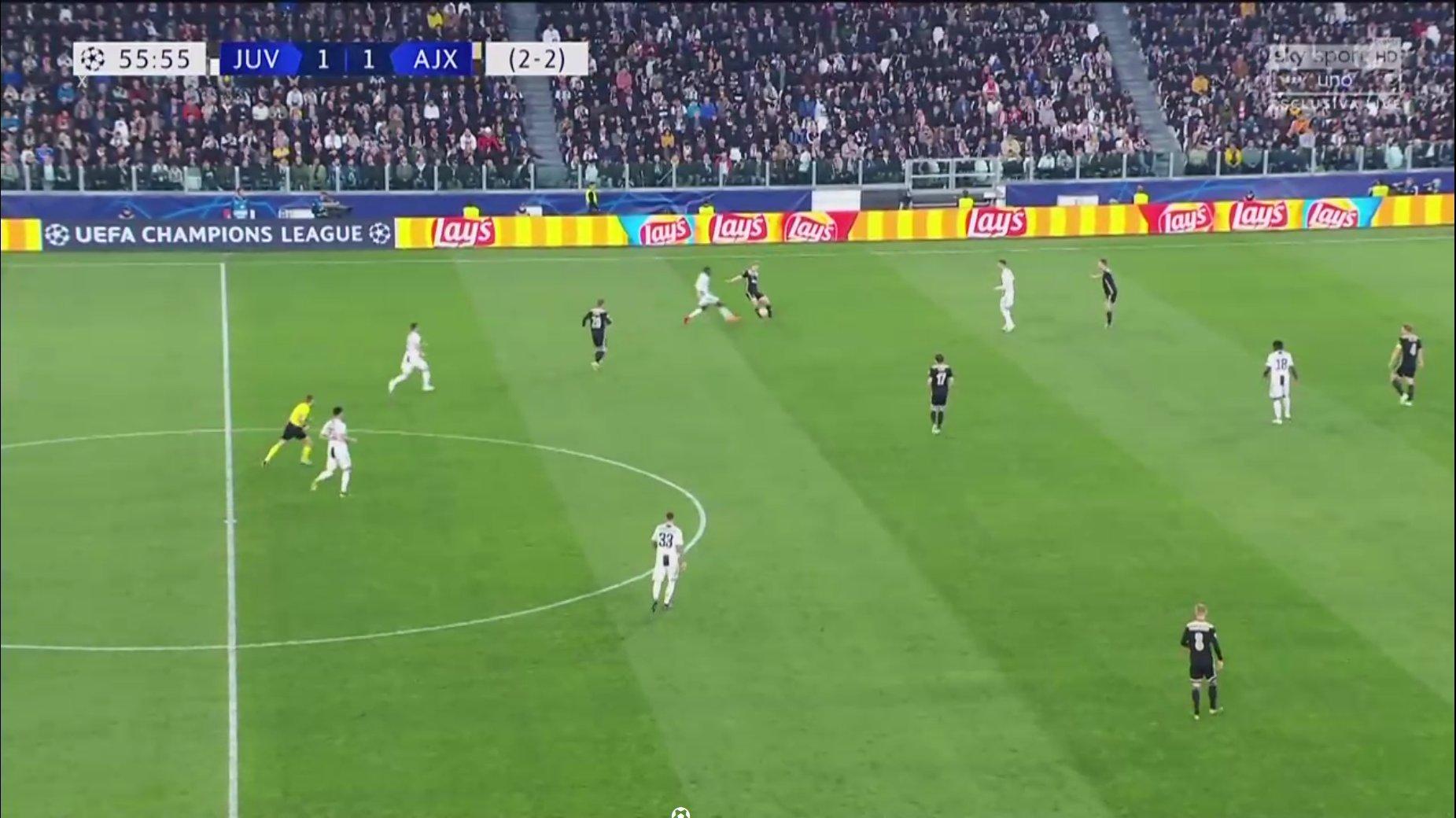 Sky Sport, ascolti top per la Champions con la diretta esclusiva Juventus - Ajax