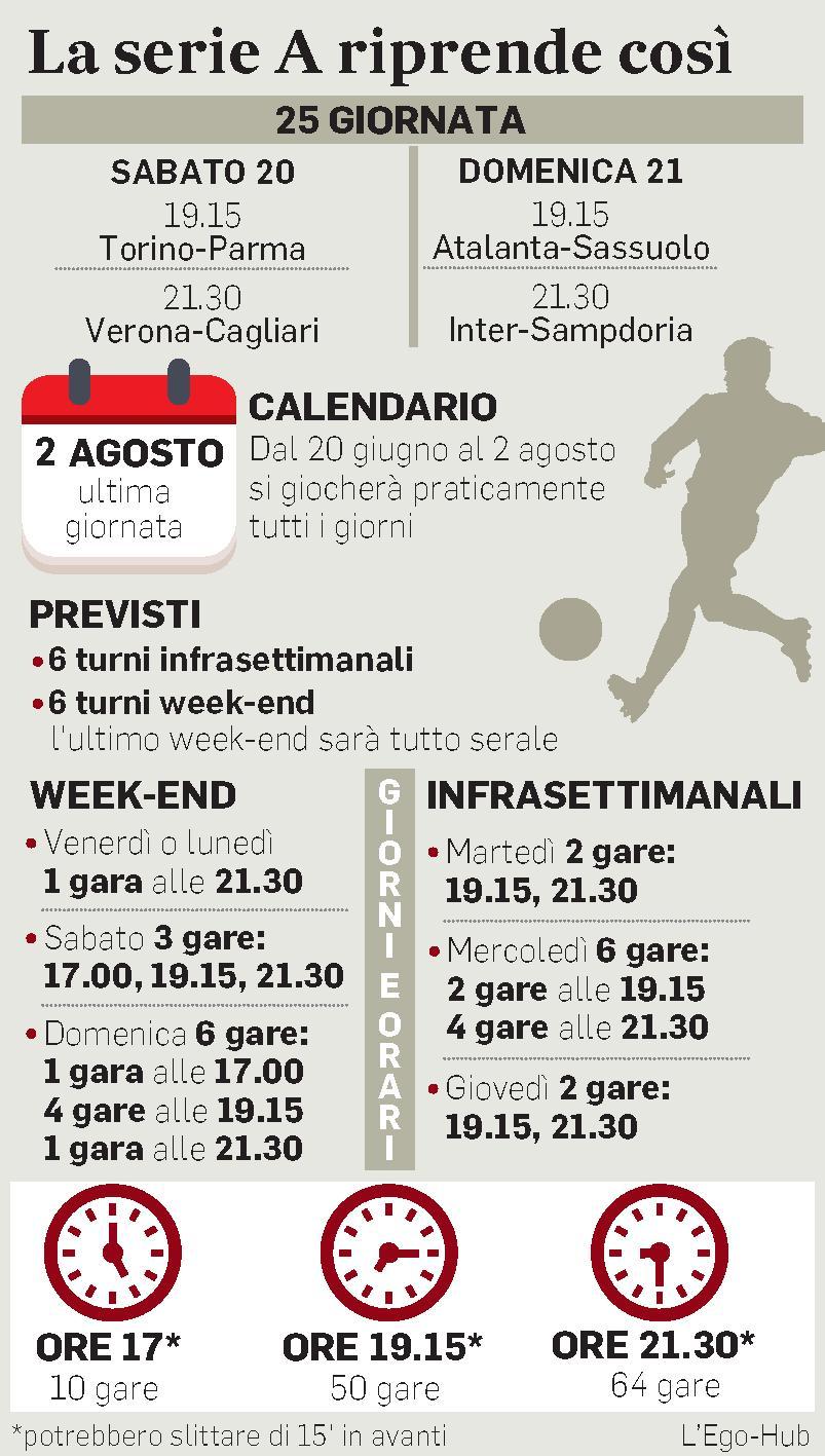 Serie A, solo 10 gare su 124 al pomeriggio. Juventus - Lazio sarà il 20 Luglio