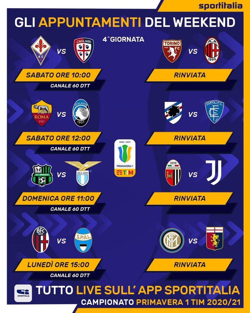 Campionato Primavera, l'Inter stende la Lazio e vola al secondo posto