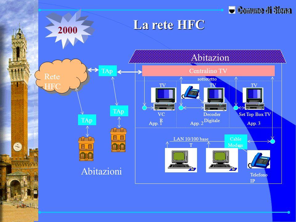 Comune di Siena e TIM, nuova rete HFC per distribuzione del segnale televisivo