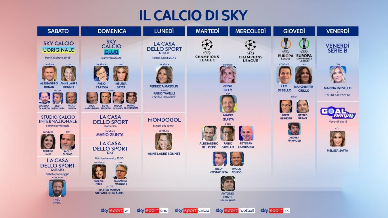 Sky Sport Serie A 2021/22 Diretta 8a Giornata, Palinsesto Telecronisti