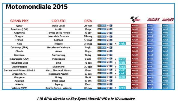 Motogp Calendario Cielo.Motogp Qatar 2015 Gara Diretta Sky Sport Motogp Hd E