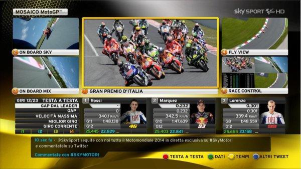 MotoGP Giappone 2014   Gara (diretta Sky Sport MotoGP HD + differita Cielo)
