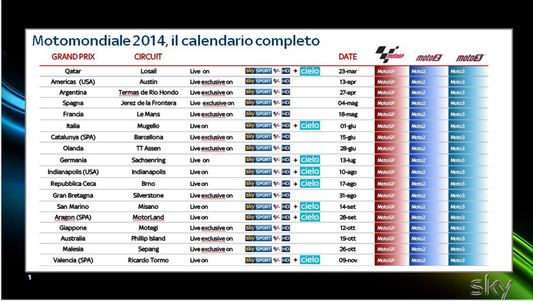 Motogp Calendario Cielo.Calendario Motogp Cielo Calendario 2020