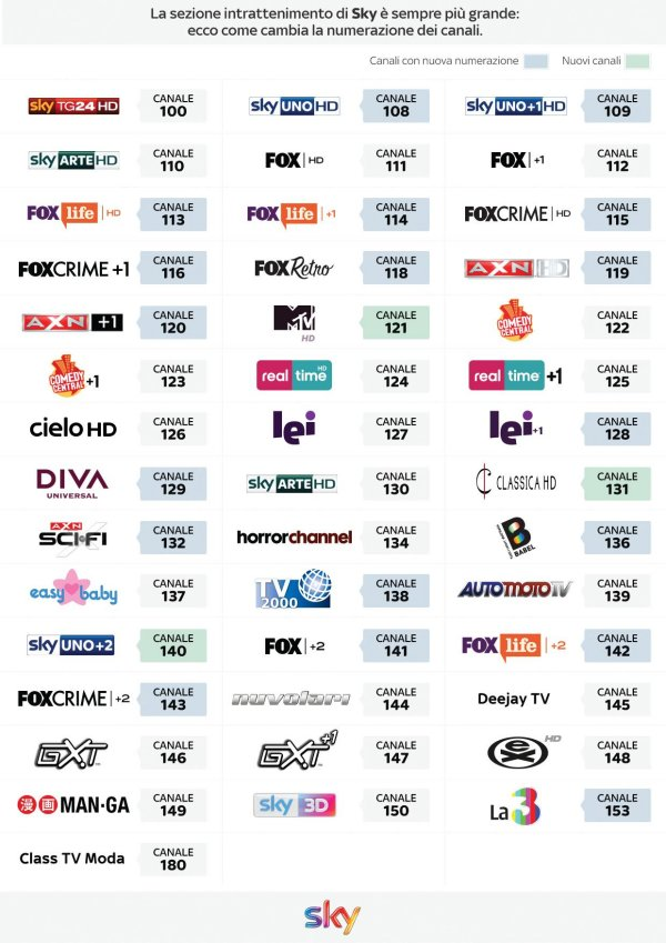 Channel List | Over 7000 Premium World IPTV | Glory IPTV