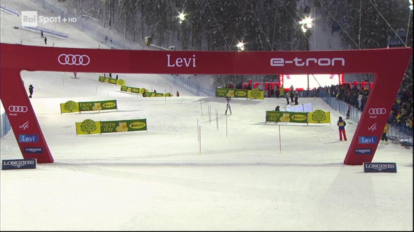 Sabato Rai Sport, Palinsesto 21 Novembre 2020 | Sci Alpino Femminile da Levi