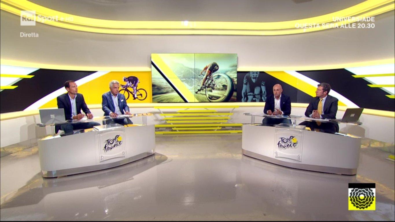 Sabato sui canali Rai Sport, Palinsesto 6 Luglio 2019