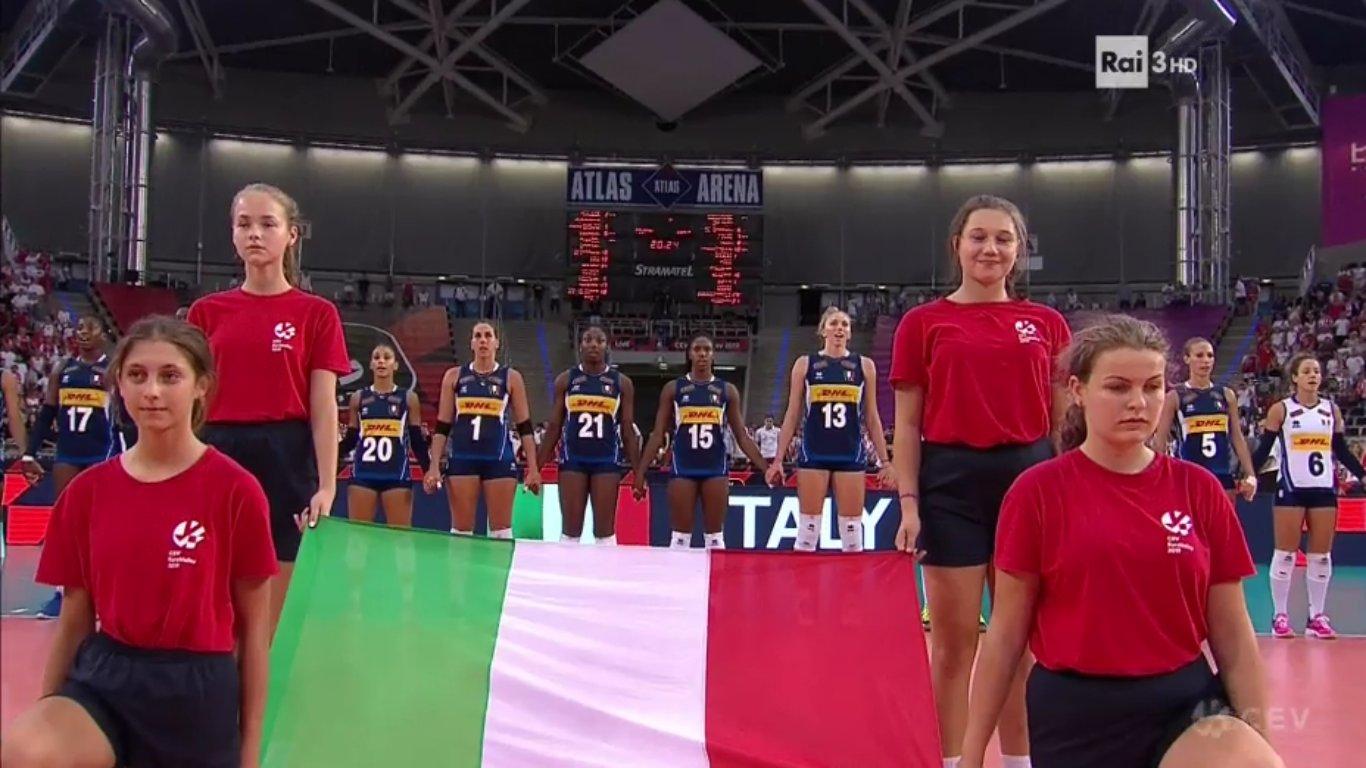 Domenica sui canali Rai Sport, Palinsesto 1 Settembre 2019