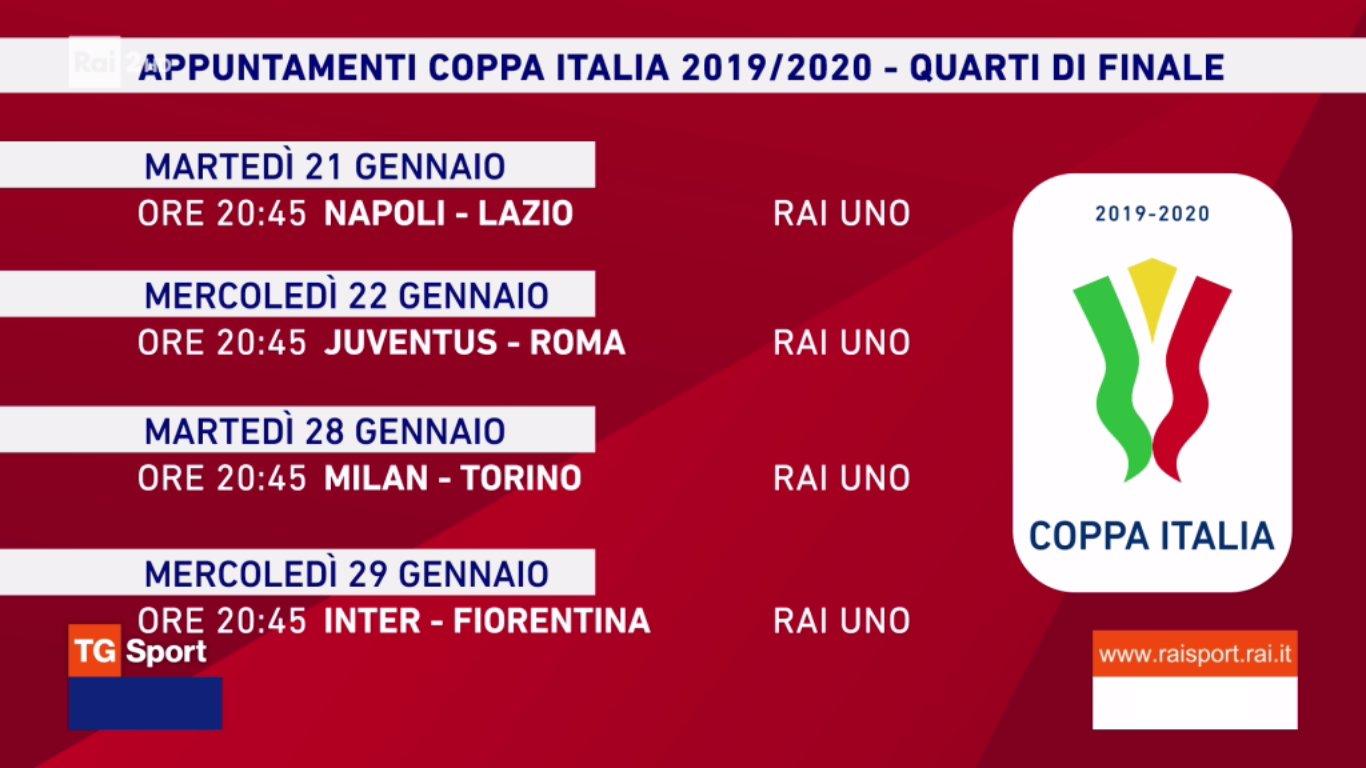 Rai Sport, Coppa Italia 2019/2020 Quarti - Programma e Telecronisti