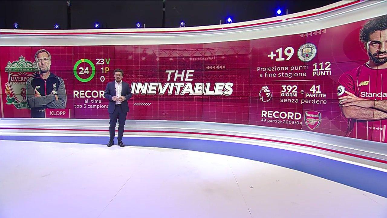 Calcio Estero Sky Sport - Programma e Telecronisti 31 Gennaio -  2 Febbraio