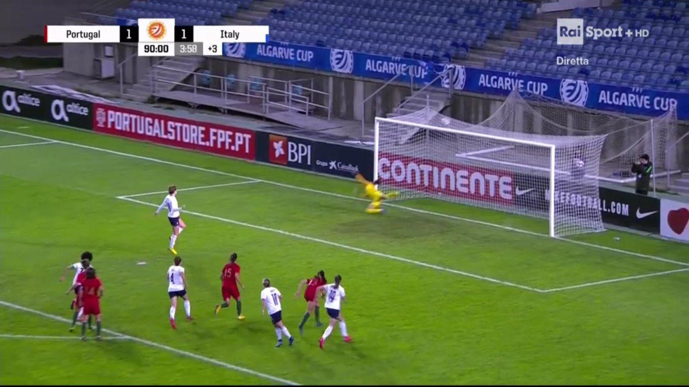 Sabato Rai Sport, Palinsesto 7 Marzo 2020 | Calcio Serie B e Nazionale Femminile