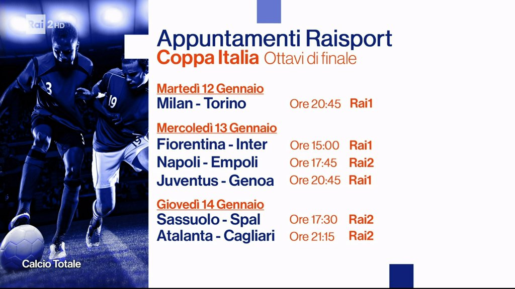 Rai Sport, Coppa Italia 2020/2021 Ottavi, Programma e Telecronisti