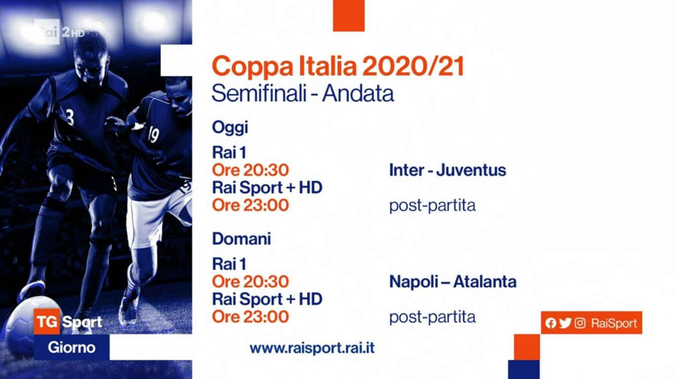 Rai Sport, Coppa Italia 2020/2021 Semifinali, Programma e Telecronisti