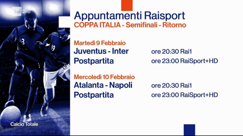 Rai Sport, Coppa Italia 2020/2021 Semifinali Ritorno, Programma e Telecronisti