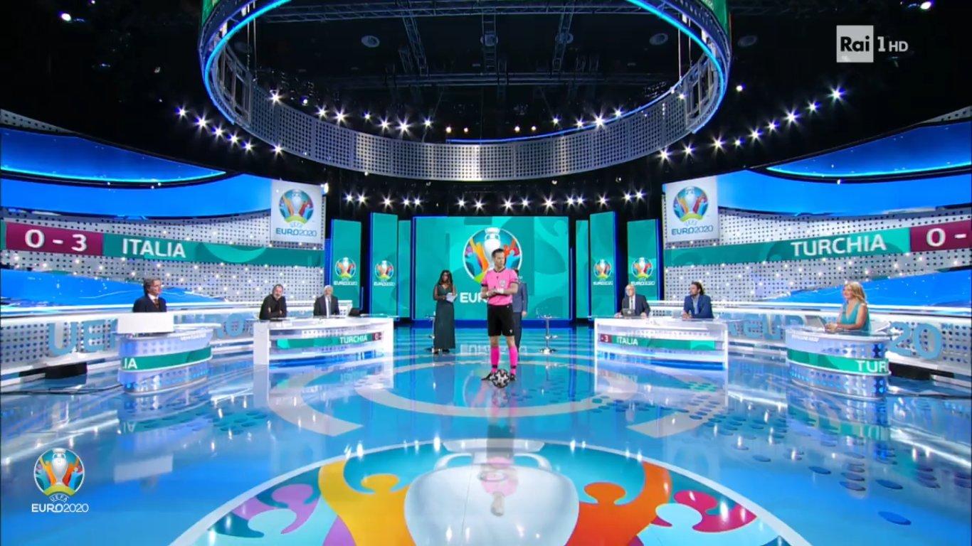 Sabato Rai Sport, 12 Giugno 2021   diretta Euro 2020, Ginnastica, Nuoto