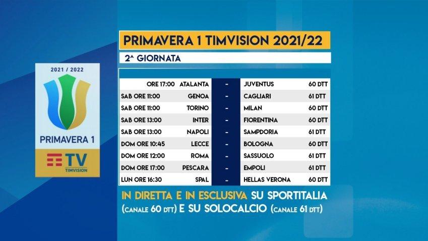 Sportitalia Campionato Primavera 1 TimVision - Programma 2a Giornata e Telecronisti