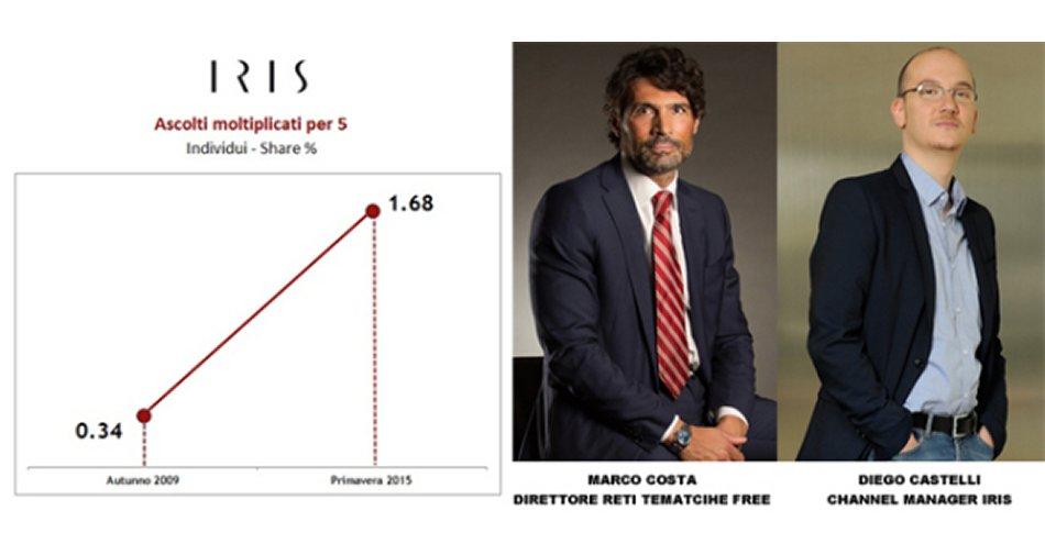 Iris festeggia il primato tra i canali tematici italiani gratuiti. Stasera in onda ''True Legend''