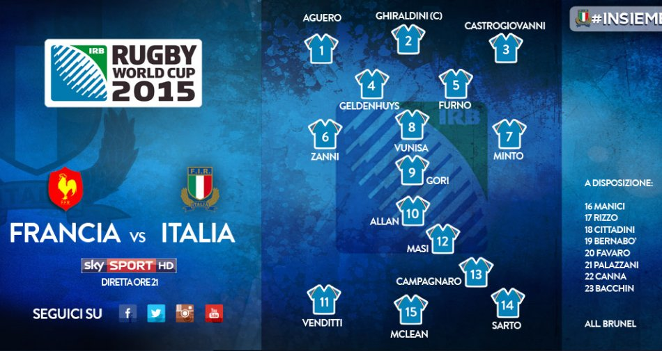 Rugby World Cup, Italia vs Francia (diretta 21 Sky Sport 2 HD, differita 23 MTV8)