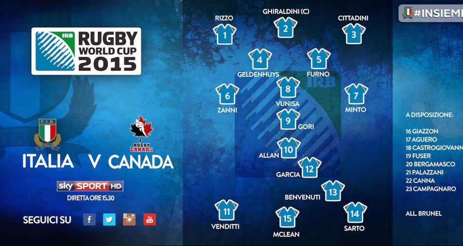 Rugby World Cup, Italia vs Canada (diretta ore 15.30 Sky Sport 2 HD, differita ore 18 MTV8)