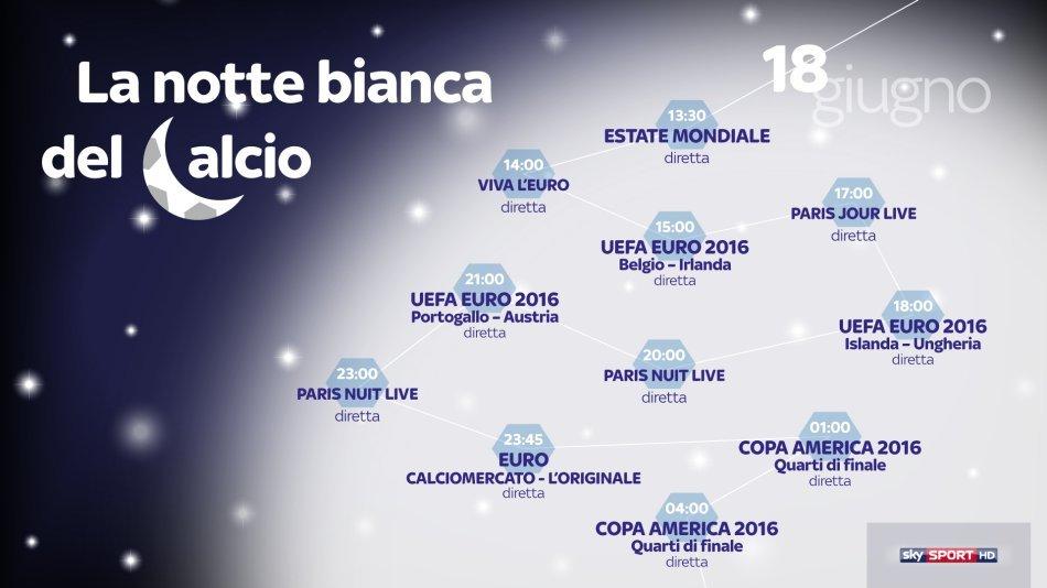 Sabato 18 su Sky Sport vive la #LaNotteBiancaDelCalcio, 16 ore live con 5 match in diretta