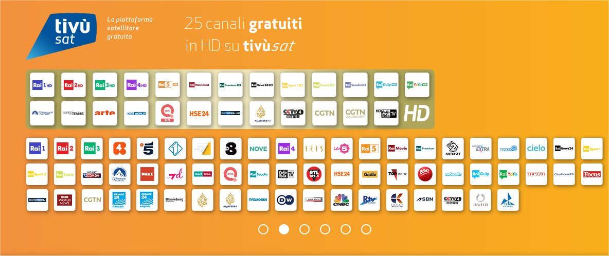 lista canali tivusat