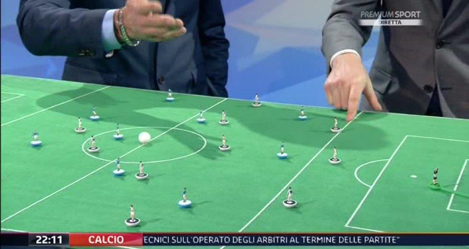 Diritti Tv Serie A 2018-21, Mediaset Premium «Entro 15/7 contenuti offerta nuova stagione»