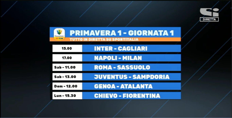 Scatta il Campionato Primavera 1, su Sportitalia tutte le partite in esclusiva