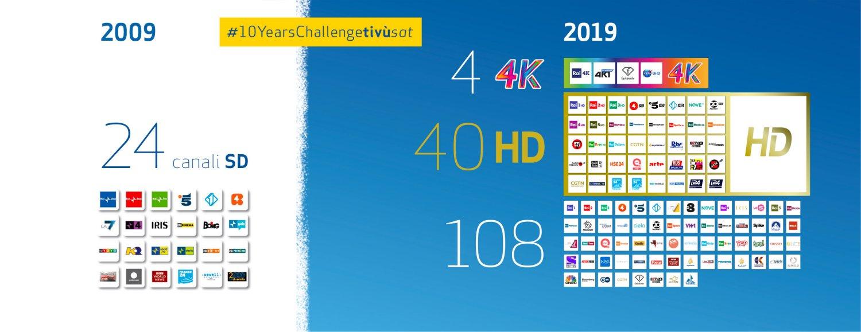 Tivùsat, NASA TV 4K al canale 211 della piattaforma satellitare gratuita
