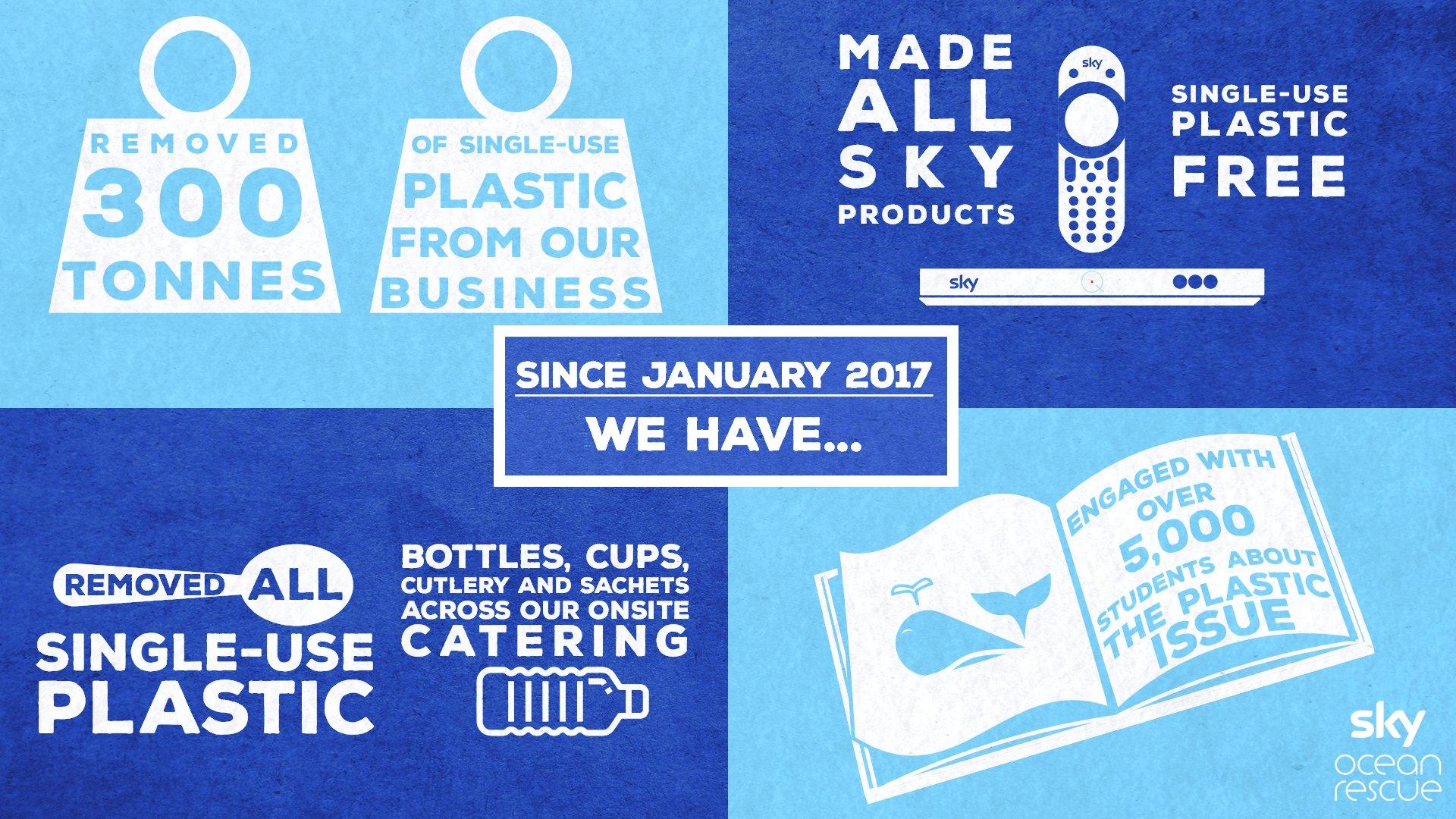 Sky Ocean Rescue, da 3 anni impegno nel rimuovere la plastica monouso
