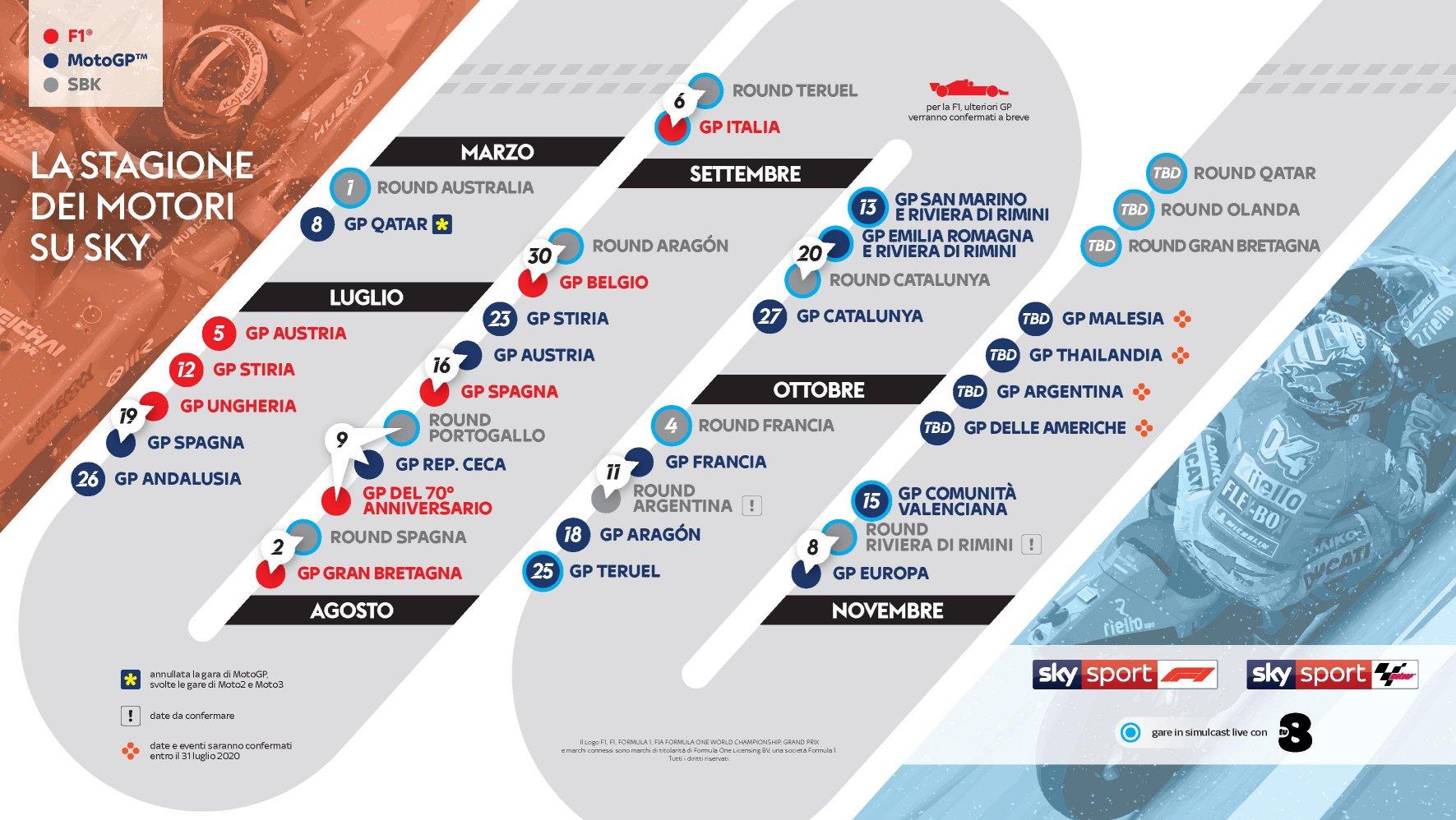 Sky Sport, Stagione Motori 2020 MotoGP, SuperBike, F1 (rinnovata fino al 2022)!