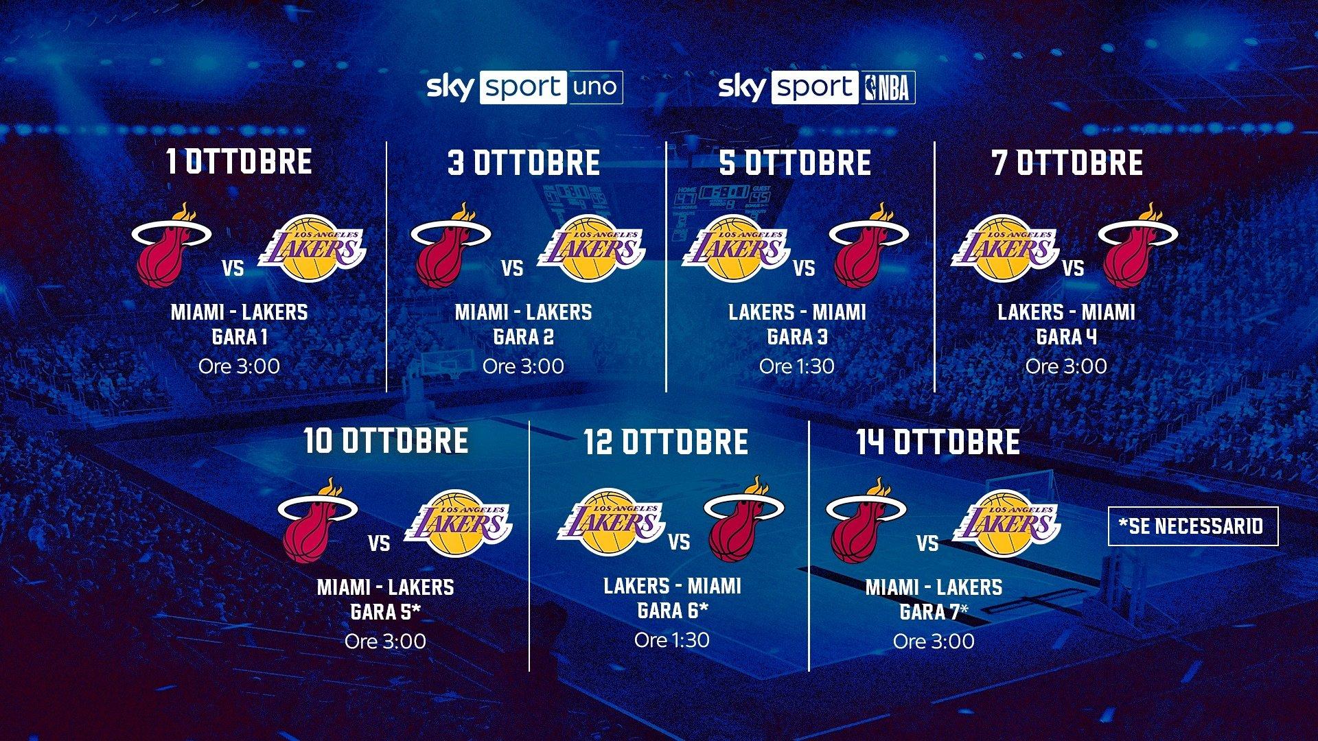 NBA Finals 2020, su Sky Sport in diretta Los Angeles Lakers - Miami Heat