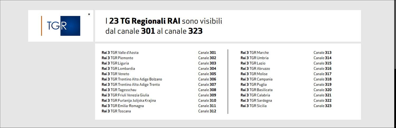 Arrivano i TGR, riorganizzazione frequenze Rai (Tivùsat) del 18 Dicembre 2020