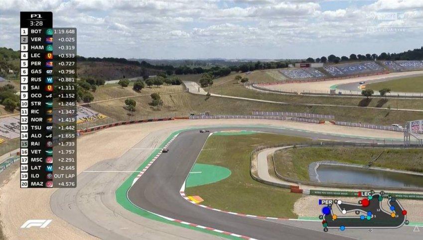 F1 Portogallo 2021, Qualifiche Portimao - Diretta Esclusiva Sky Sport, differita Tv8