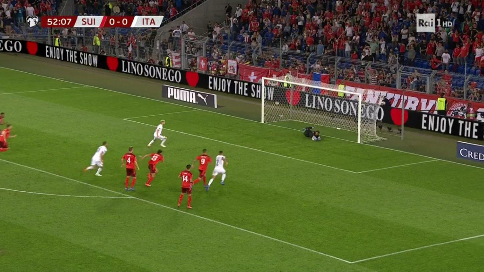 Svizzera-Italia: la pubblicità virtuale in tv fa il suo esordio in un gara European Qualifiers