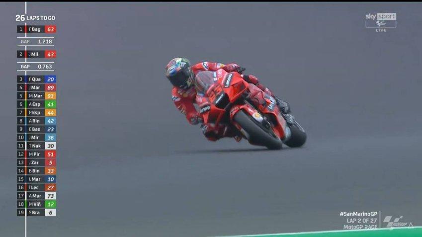 Ascolti al top per la MotoGP da Misano, 2 milioni e 122 mila tra Sky Sport e TV8