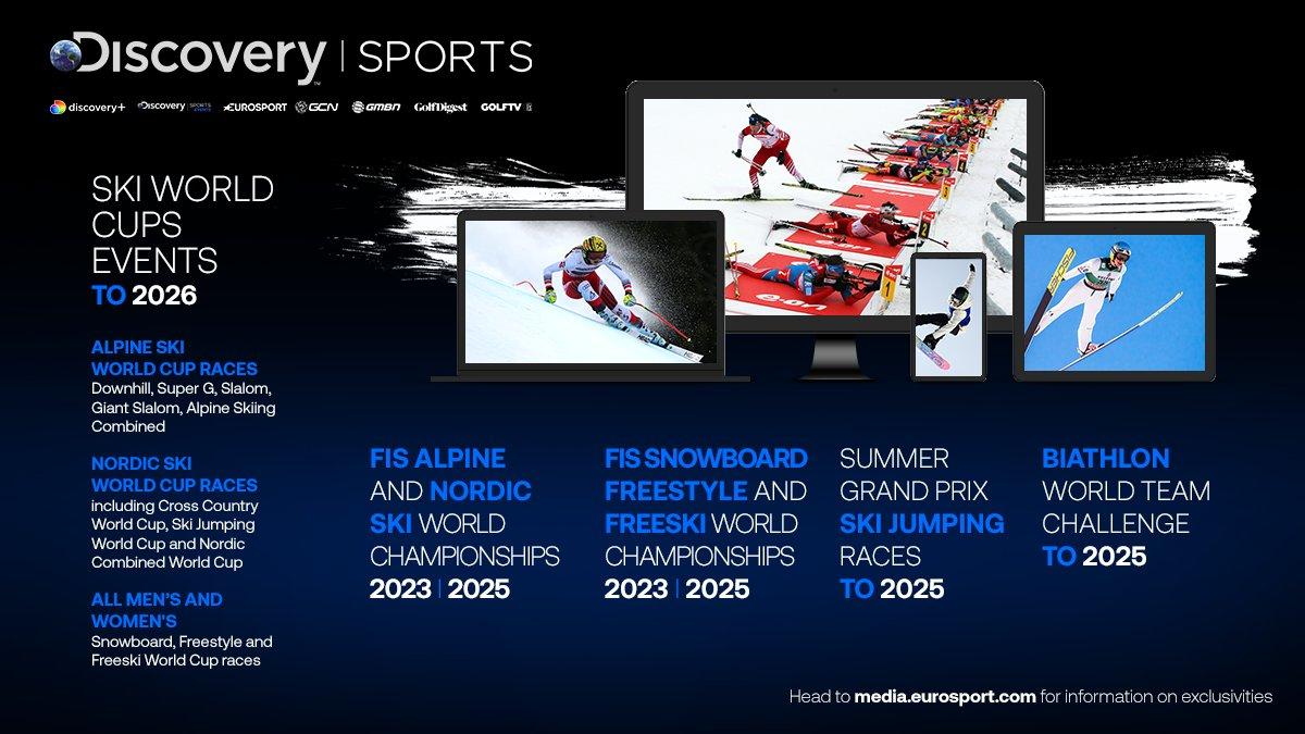 Discovery, tutti gli sport invernali in versione integrale in vista di Pechino 2022