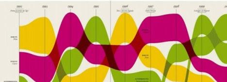 Il Venerdìtoriale - In libreria Link 10, Decode or Die: l'importanza dei dati per la tv